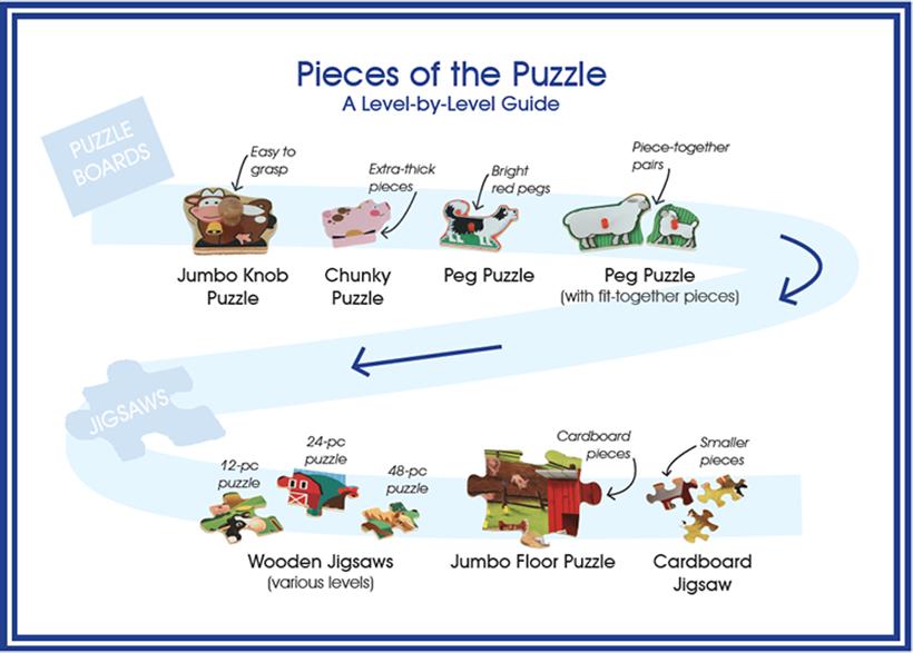 puzzle guide